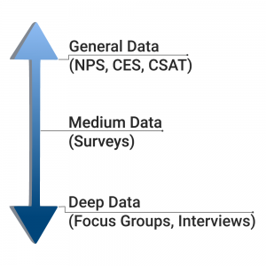 General Data scores diagram 1.1
